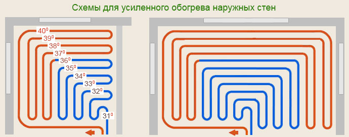 kak_sdelat_vodyanoj_teplyj_pol_svoimi_rukami_shemy_ukladki_dlya_usilennogo_obogreva_naruzhnyh_sten1
