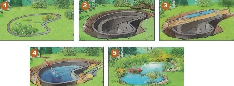 Самодельный водоем