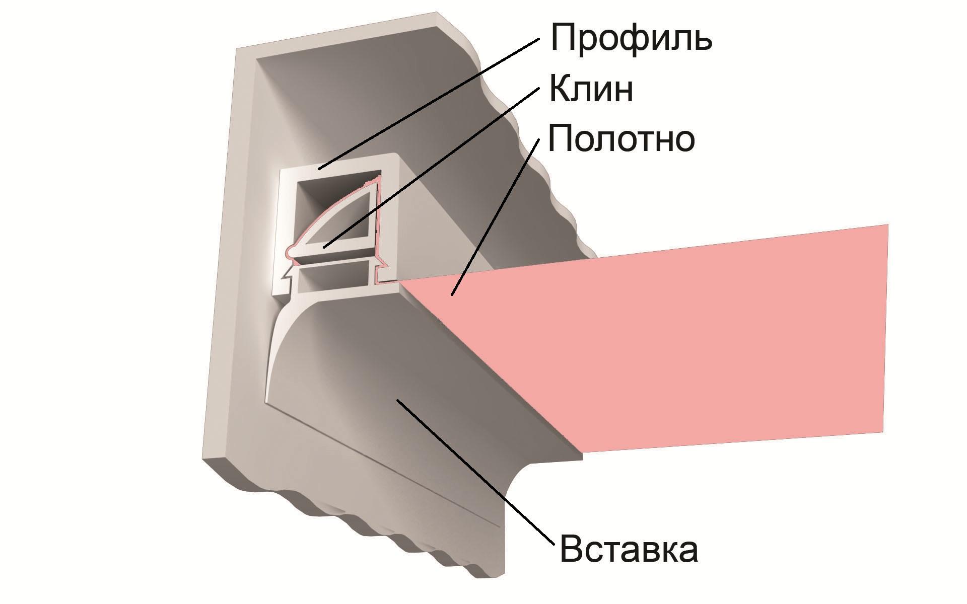 Построение выкройки по методу любакс