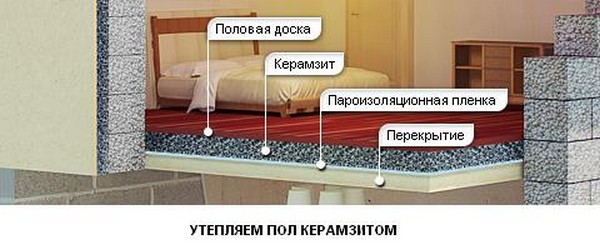 uteplenie_keramzitom