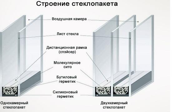 Image 3921