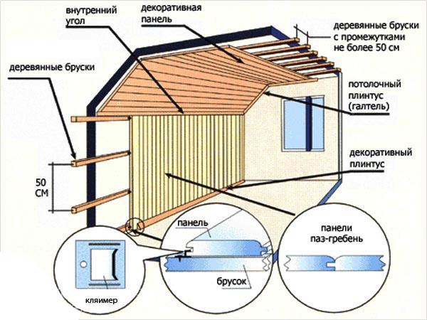 Как монтировать деревянные панели