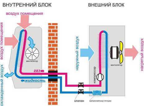 skhema_raboty_split_sistemy (1)