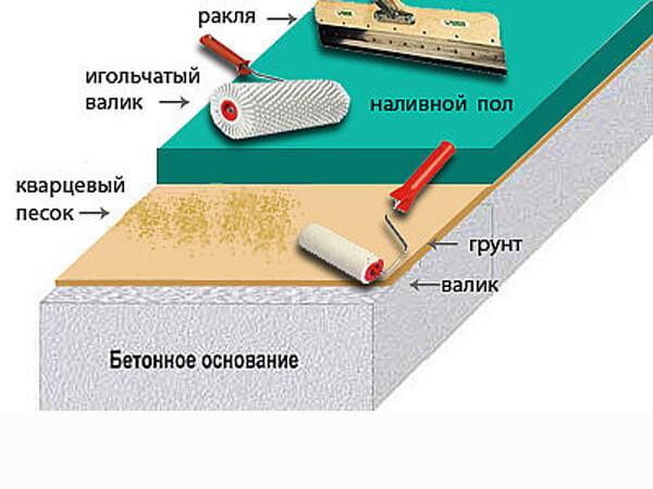 Struktura_polimernih_polov