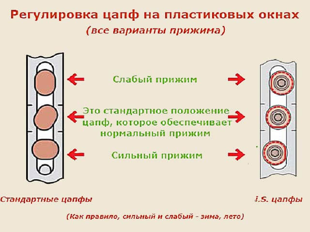 regulirovka_capf