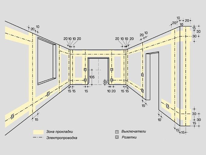Электрик Инфо - электрика в доме и на производстве 50