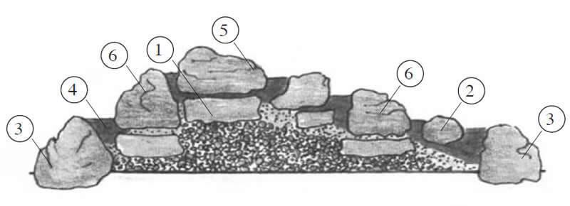 Shema-rokarija-iz-kamnej (1)